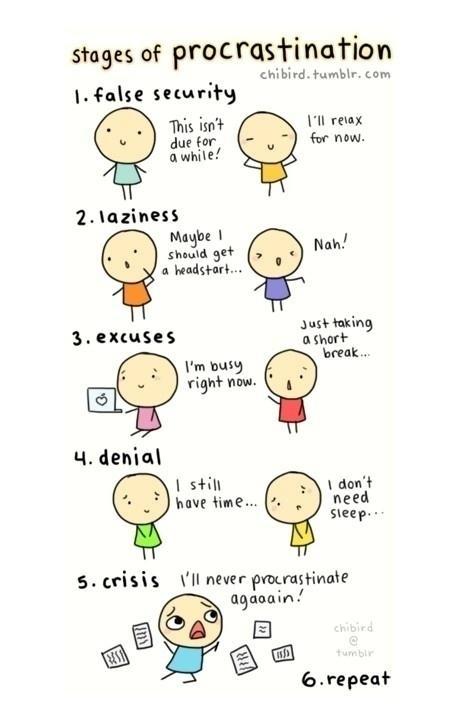 etapas_procrastinacion