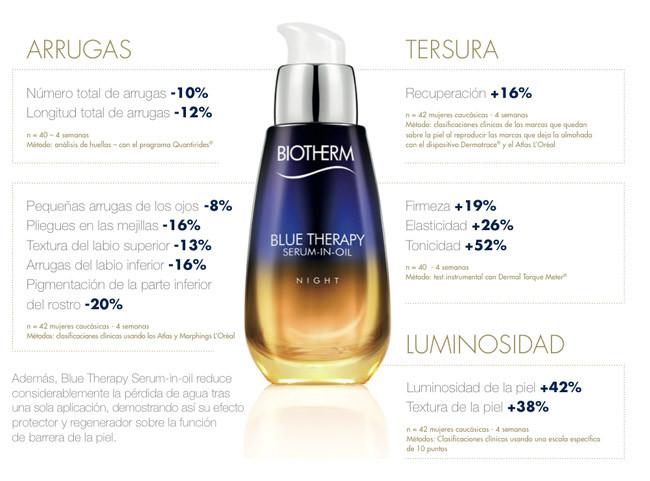 biotherm-serum-in-oil