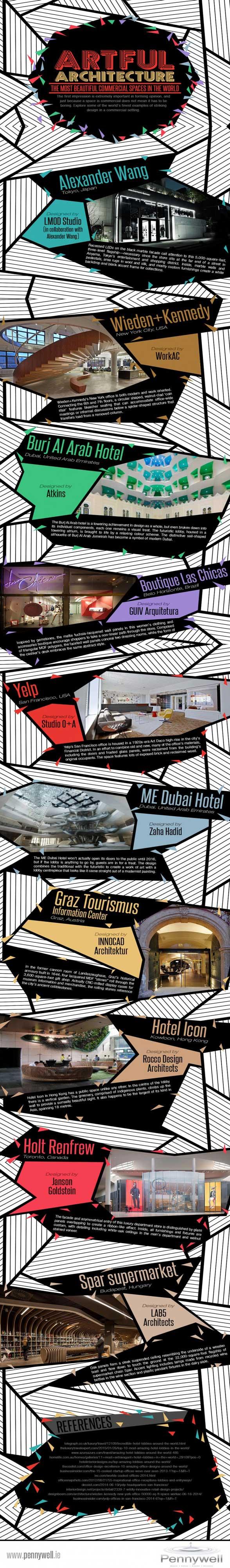 Arquitectura - Los más bellos espacios comerciales en el mundo-55-12maria