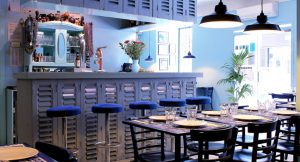 Restaurantes según nacionalidades